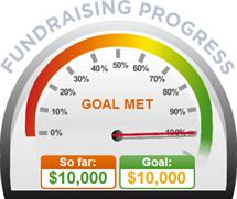 Fundraising Amount=$10,000.00 ; Goal=$10,000.00