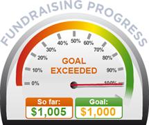 Fundraising Amount=$1,005.00 ; Goal=$1,000.00