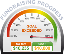 Fundraising Amount=$10,235.00 ; Goal=$10,000.00