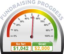 Fundraising Amount=$1,042.00 ; Goal=$2,000.00