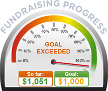 Fundraising Amount=$1,051.00 ; Goal=$1,000.00
