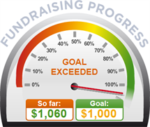 Fundraising Amount=$1,060.00 ; Goal=$1,000.00