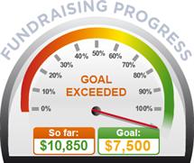 Fundraising Amount=$10,850.00 ; Goal=$7,500.00