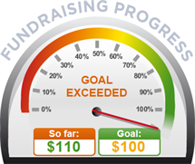 Fundraising Amount=$110.00 ; Goal=$100.00