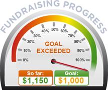 Fundraising Amount=$1,150.00 ; Goal=$1,000.00