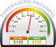 Fundraising Amount=$140.00 ; Goal=$250.00