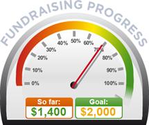 Fundraising Amount=$1,400.00 ; Goal=$2,000.00