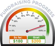 Fundraising Amount=$180.00 ; Goal=$200.00