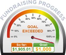 Fundraising Amount=$1,905.01 ; Goal=$1,000.00