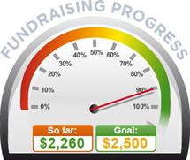 Fundraising Amount=$2,260.00 ; Goal=$2,500.00