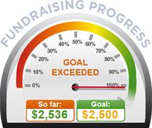 Fundraising Amount=$2,536.00 ; Goal=$2,500.00