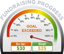 Fundraising Amount=$30.00 ; Goal=$25.00