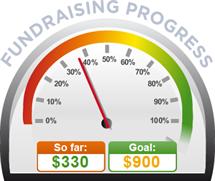 Fundraising Amount=$330.00 ; Goal=$900.00