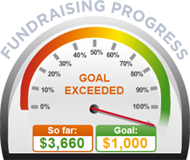 Fundraising Amount=$3,660.00 ; Goal=$1,000.00