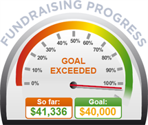 Fundraising Amount=$41,336.00 ; Goal=$40,000.00