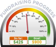 Fundraising Amount=$425.00 ; Goal=$900.00