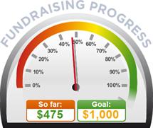 Fundraising Amount=$475.00 ; Goal=$1,000.00