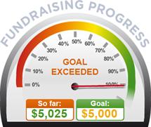 Fundraising Amount=$5,025.00 ; Goal=$5,000.00