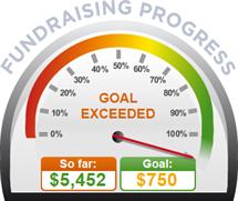 Fundraising Amount=$5,452.00 ; Goal=$750.00