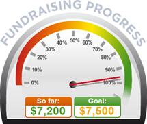Fundraising Amount=$7,200.00 ; Goal=$7,500.00
