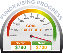Fundraising Amount=$780.00 ; Goal=$700.00