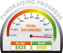 Fundraising Amount=$825.00 ; Goal=$800.00
