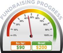 Fundraising Amount=$90.00 ; Goal=$200.00